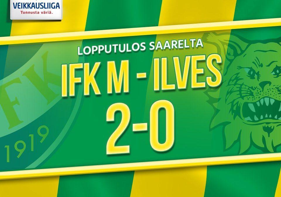 Raportti: IFK Mariehamn voitti taistelupelin kotonaan